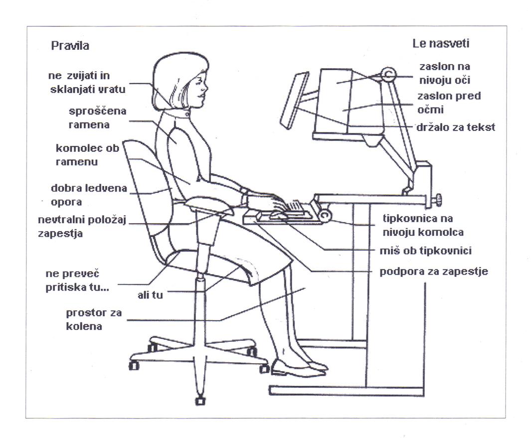 08-08_Pomen ergonomije za varno in zdravo delo